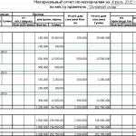 Пример заполнения материального отчета М-19