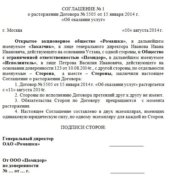 Доп угоду про розірвання договору