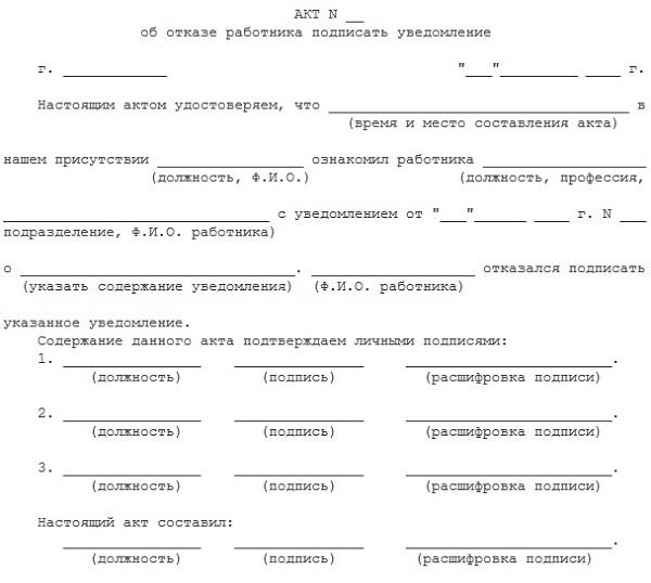 Акт об отказе подписать уведомление о ликвидации