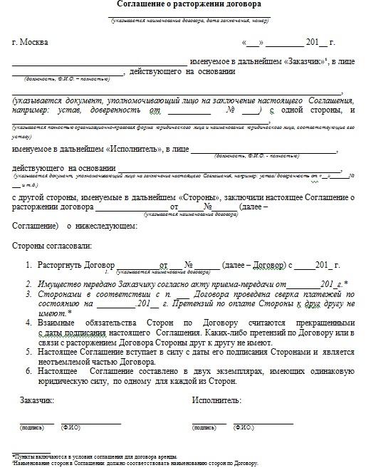 Пример соглашения о расторжении договора