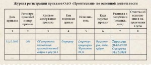 Образец журнала регистрации приказов