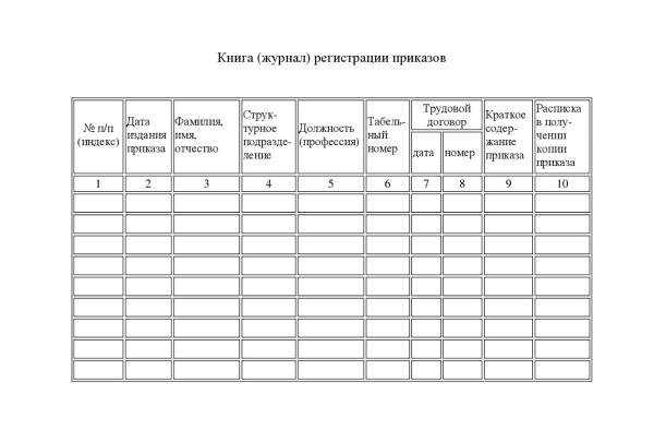 Страница журнала регистрации приказов